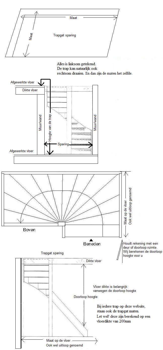 Trap inmeten opmeten dit zijn de belangrijkste maten die for Looplijn trap
