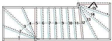 Doe het zelf trap de maattrap for Traphoogte berekenen