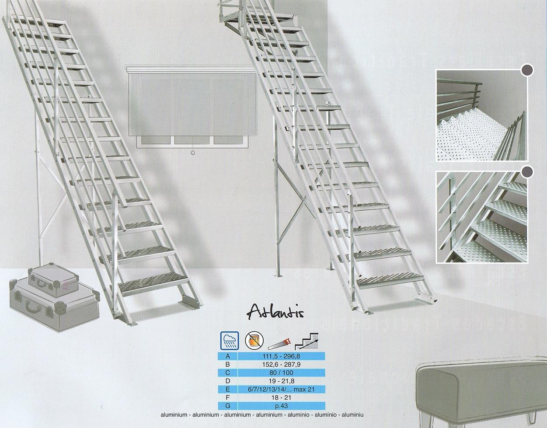 Atlantis trap