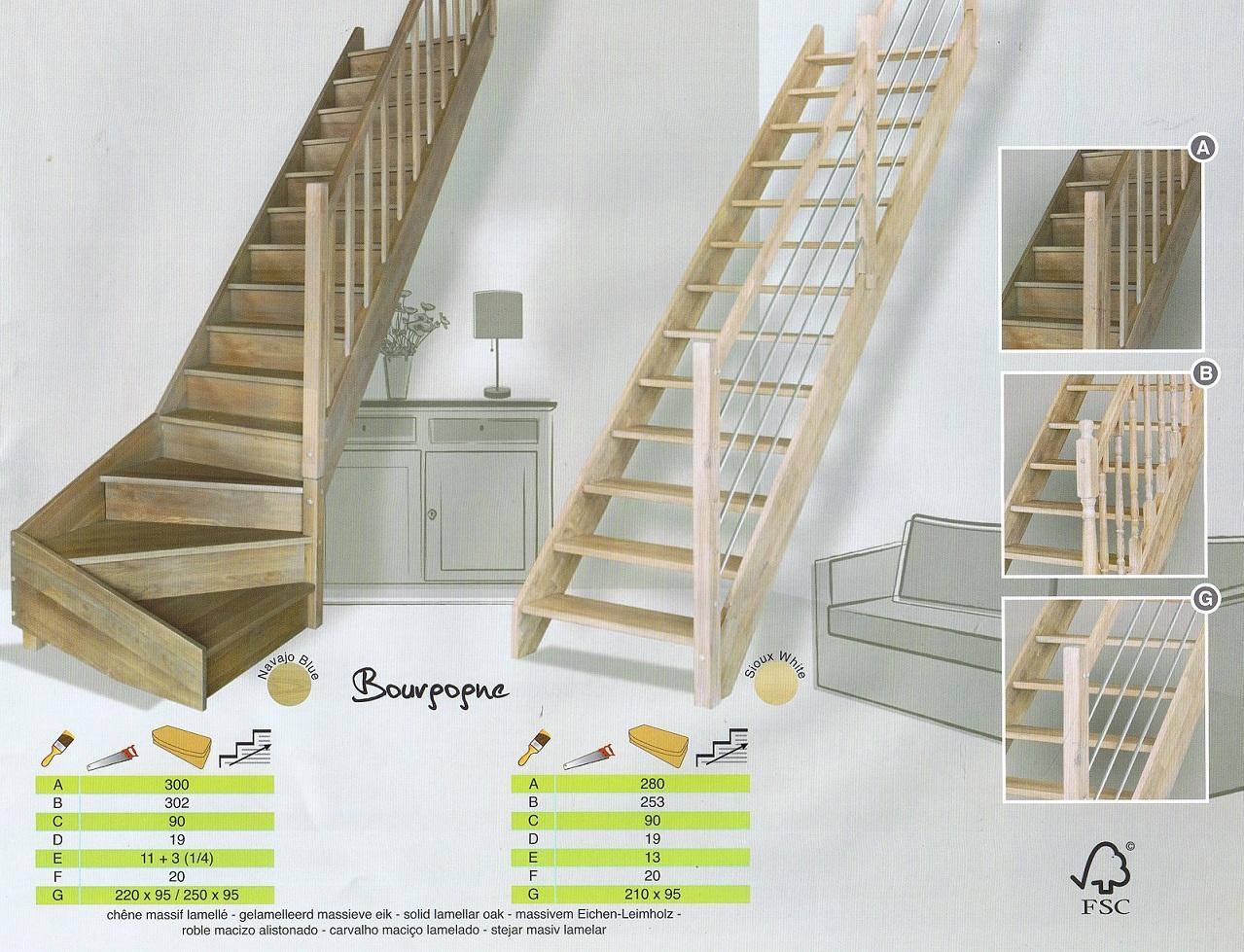 Bouwpakkettrappen doe het zelf trappen houten trappen en for Trap eikenhout