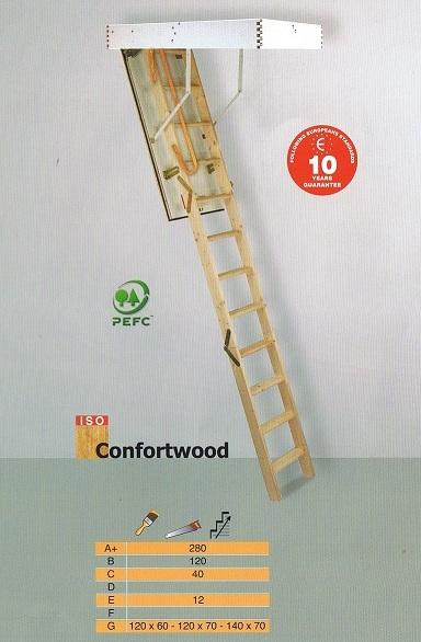 Confortwood Vlizotrappen
